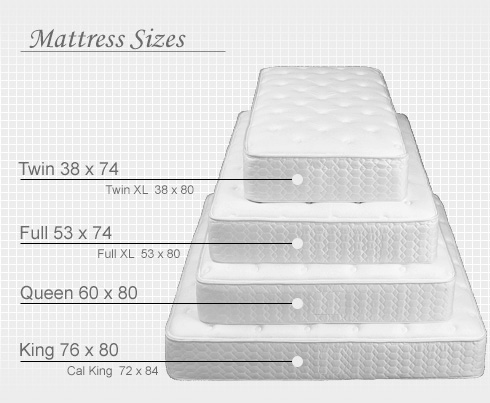 mattress sizes sleep concepts mattress  u0026 futon factory amish rustics   mattress      rh   sleepconcepts